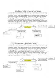 English Worksheets: Character Map