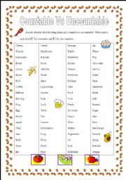 English teaching worksheets: Countable and uncountable nouns