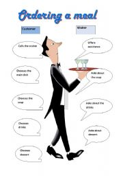 English Worksheet: Ordering a meal / food and drinks