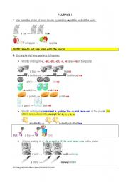 English Worksheets: plurals illustrated 1: regular plurals - rules and examples