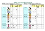 English Worksheets: What have they done lately? - pair work