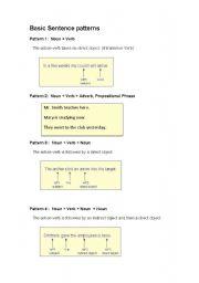 English Worksheet: Basic Sentence Patterns