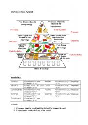 Food pyramid worksheets pdf