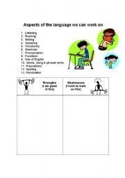 English Worksheets: Aspects of the language to work on
