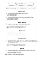 English Worksheets: Hypothetical meanings