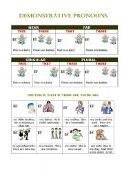 demonstrative pronouns esl worksheet by yaramarc. Black Bedroom Furniture Sets. Home Design Ideas