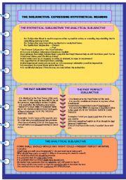 English Worksheet: The Subjunctive