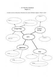 English Worksheets: E.T. (reader) worksheet 1