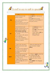 English Worksheet: to tell to say to speak to talk