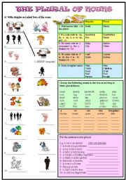 English Worksheets: The plural of nouns (including black and white version)
