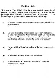 blind side essay questions The blind side tammy phillips eng 225 introduction to film instructor jonathon alexander 2 august 2014 the blind side the blind side is a 2009 block buster movie starring sandra bullock as leigh anne tuohy and quinton aaron as michael oher.
