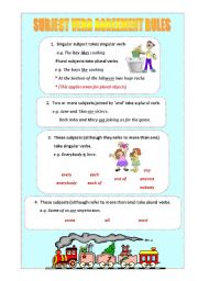 English Worksheets: Subject Verb Agreement Rules