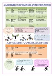 English Worksheet: Adjectives and Adverbs: comparatives and superlatives
