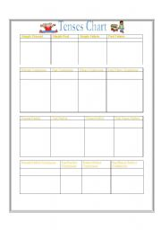 English Worksheet: tenses chart and examples