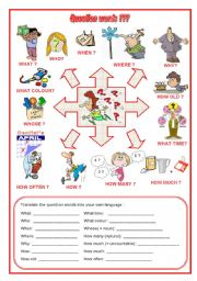 English Worksheet: Question words: elementary (editable)