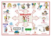 English Worksheets: Question words, a poster (editable)