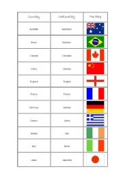 esl worksheets for beginners countries flags and nationalities. Black Bedroom Furniture Sets. Home Design Ideas