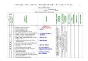 English Worksheets: Blockbuster 2 yearly plan