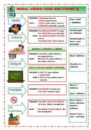 modal verbs table modal verbs worksheets modal verbs worksheets online ...