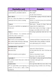 English Worksheet: Punctuation Notes