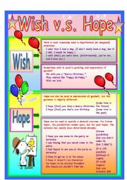 Wish vs Hope
