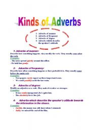 Kinds of adverbs worksheets for grade 6