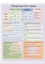 English Worksheets: Relatives