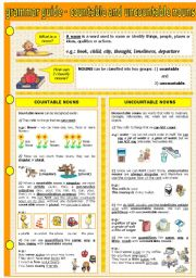 English Worksheet: GRAMMAR GUIDE - COUNTABLE AND UNCOUNTABLE NOUNS