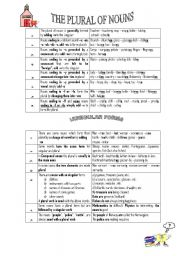 English Worksheets: The Plural of Nouns