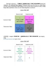 English worksheets: The Johari Window (Character Description Activity)