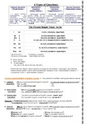 English Worksheets: questions TYPES_to  be