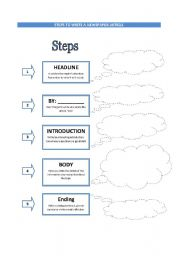 Steps for writing an article