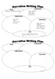 Narrative essay plan sheet