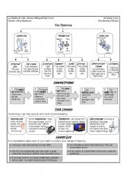 English Worksheets: Sound and hearing