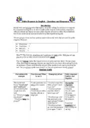 English Worksheet: Polite Requests in English - Using Four Modal Verb Questions - Student Guide - Explanations - Exercise and Answer Key