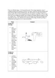 English Worksheets: stages of writing