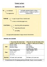 English Worksheets: FCE - letter of application
