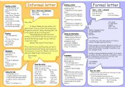Writing tips 11: Letters - formal & informal (B&W, fully editable)