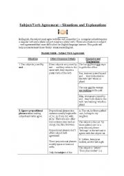 English Worksheet: Subject Verb Agreement - Student Guide - Explanations - Exercises and Answer Key