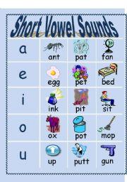 math worksheet : english teaching worksheets vowel sounds : Short Vowel Sounds Worksheets For Kindergarten