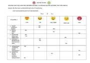 English Worksheets: Likes and Dislikes: LOVE, LIKE, DON�T MIND, DON�T LIKE, HATE