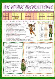 English Worksheet: THE SIMPLE PRESENT TENSE (3 pages) (editable)