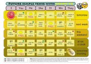 English Worksheet: Future simple tense with GOING TO Board Game