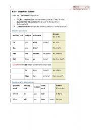 English Worksheets: BASIC QUESTION MODEL