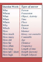 English Worksheets: Question Words and their types of answer