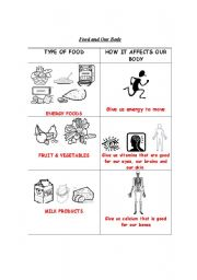 English Worksheets: Food and Our Body
