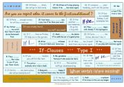 English Worksheet: FIRST CONDITIONAL BOARDGAME � IF-CLAUSES, TYPE 1 � FULLY EDITABLE FUN ACTIVITY � ANSWER KEY INCLUDED!!