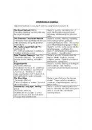 English Worksheets: Methods of Teaching