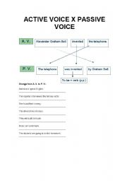 esl worksheets for adults active voice x passive voice. Black Bedroom Furniture Sets. Home Design Ideas