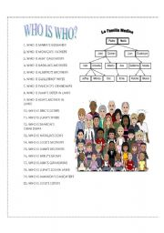 English Worksheet: WHO IS WHO IN?  20 QUESTIONS
